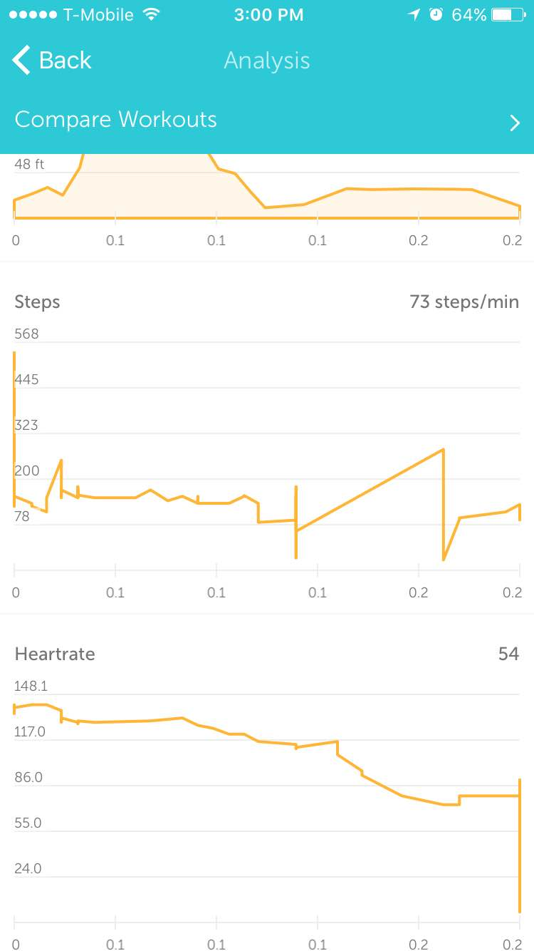 How to pair your heart rate monitor runkeeper help center if you dont see your heart rate information right away simply return to the previous screen and then revisit the charts tab nvjuhfo Images