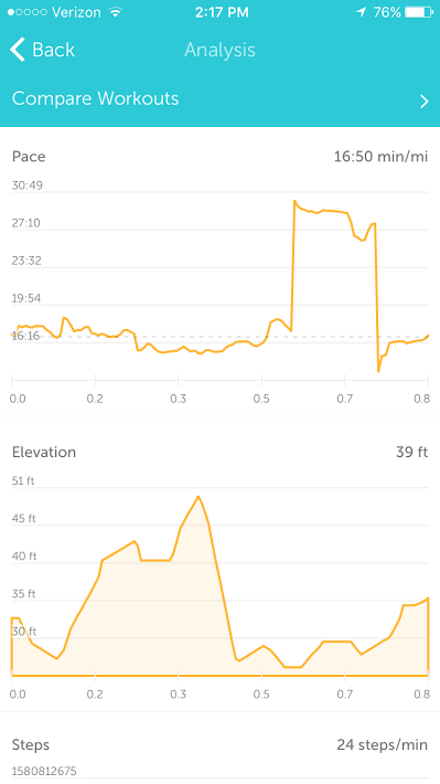 How Does Runkeeper Calculate Elevation And Climb Runkeeper Help - What's my elevation app